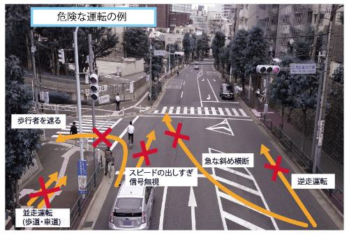 自転車の 道路交通法 自転車 歩行者信号 : 危険な運転例の画像。歩行者を ...