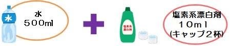500ミリリットルのペットボトル1本の水に、原液10ミリリットル(ペットボトルのキャップ2杯)を入れるイラスト