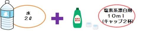 2リットルのペットボトル1本の水に、原液10ミリリットル(ペットボトルのキャップ2杯)を入れるイラスト