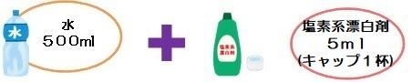 500ミリリットルのペットボトル1本の水に、原液5ミリリットル(ペットボトルのキャップ1杯)を入れるイラスト