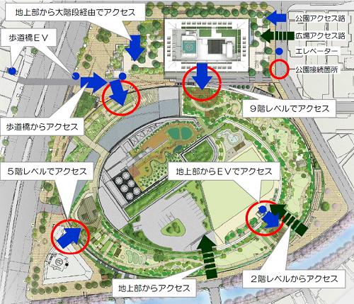 目黒天空庭園・オーパス夢ひろばへのアクセス